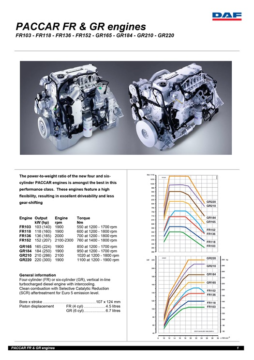 FR-GR-Engines-infosheet-thumb